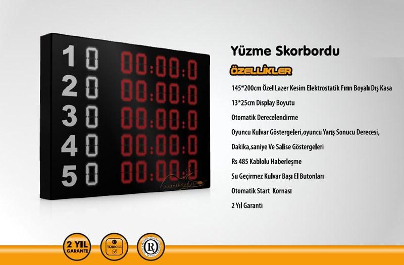 PN0087 - YÜZME SKORBORD
