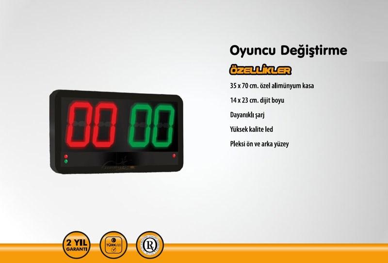 PN0091 - OYUNCU DEĞİŞTİRME